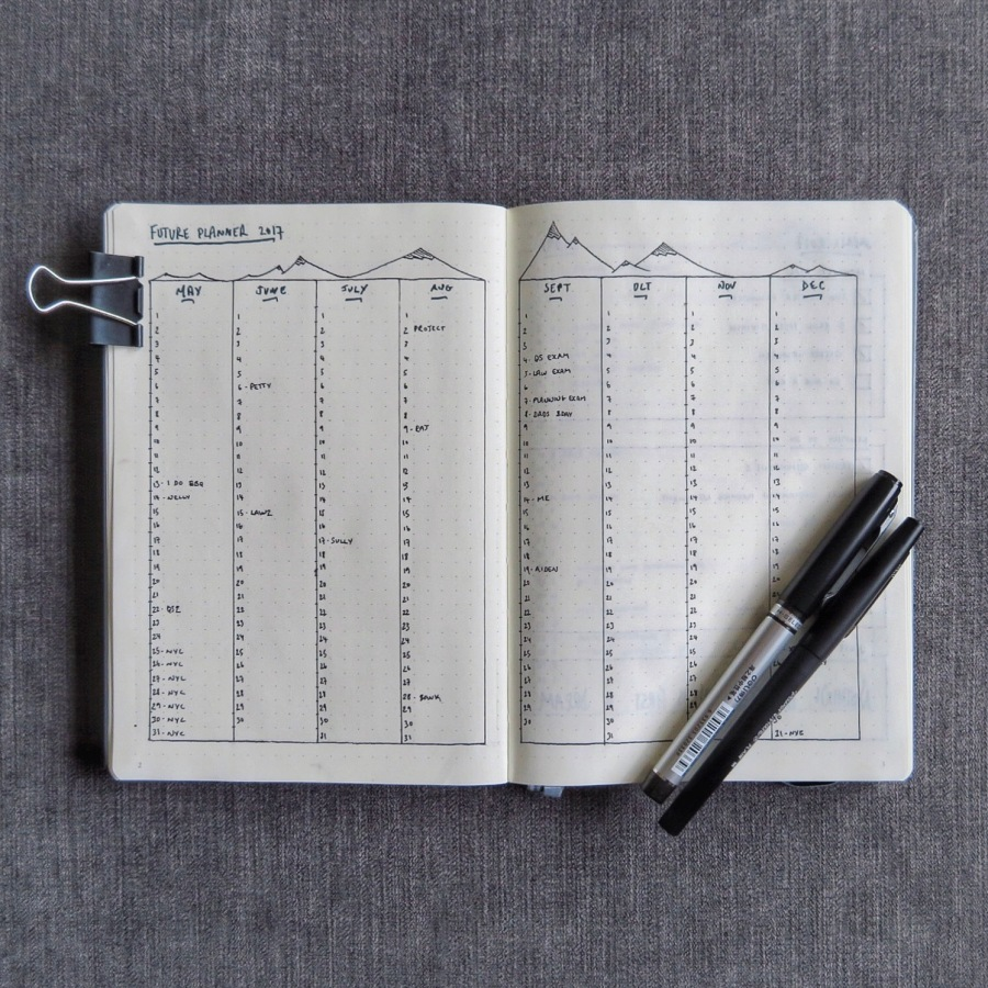 Bullet Journal – Take 2
