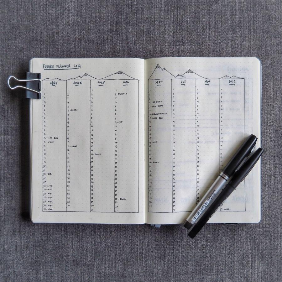 Bullet Journal – Take2